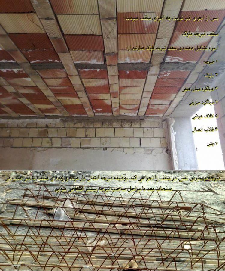 نحوه اجرای سقف تیرچه بلوک بصورت مصور (آپدیت 97)