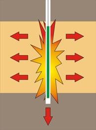تراکم به وسیله انفجار Blasting Compaction