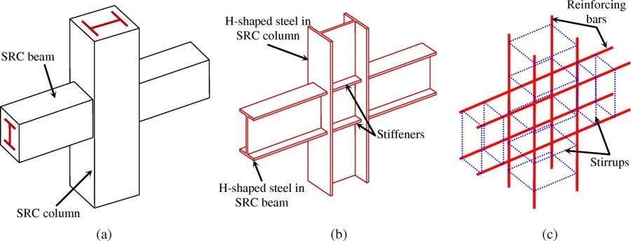 ستون SRC