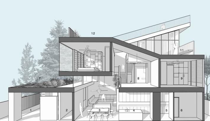 نکات مدلسازی و طراحی سازه با سقف شیب دار در ETABS