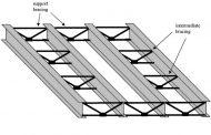 مهار جانبی تیر های قاب خمشی فولادی و ضوابط آیین نامه
